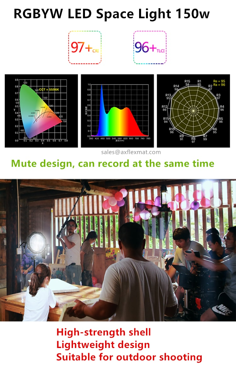 RGB space light specification