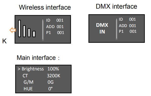 led space light dmx